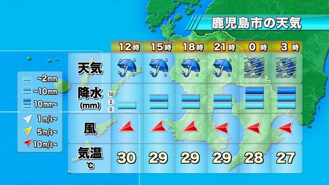 天気 予報 市 鹿屋 海上自衛隊鹿屋航空基地の天気(鹿児島県鹿屋市)|マピオン天気予報